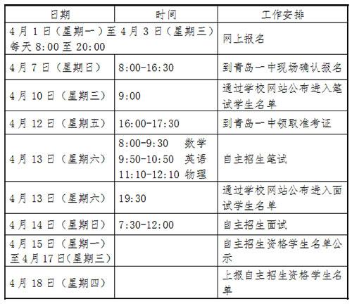 青岛一中2019年自主招生日程安排