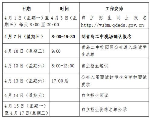 青岛二中2019年自主招生方案日程安排