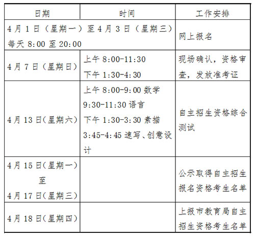 青岛六中2019年自主招生日程安排