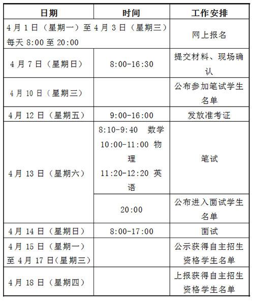 2019年青岛九中自主招生日程安排