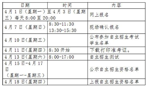 2019年青岛实验高中自主招生日程安排