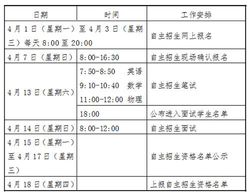 2019年青岛十七中自主招生日程安排