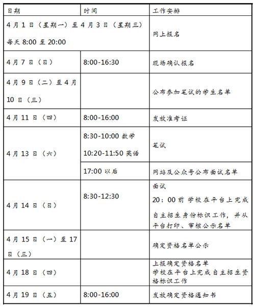2019年青岛十九中自主招生日程安排