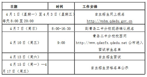 2019年青岛二中分校自主招生日程安排