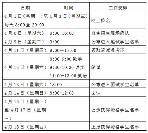 2019年青岛三十九中(海大附中)自主招生日程安排
