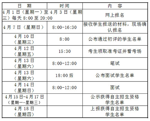 2019年青岛五十八中自主招生日程安排