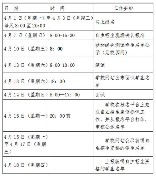 2019年青岛六十六中俄语班自主招生时间安排