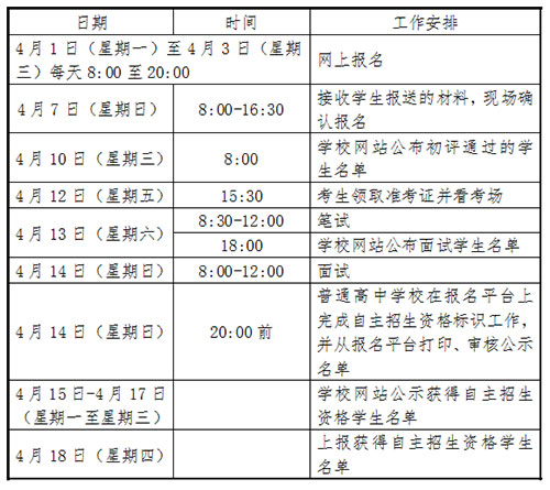 2019年青岛第六十七中学自主招生日程安排