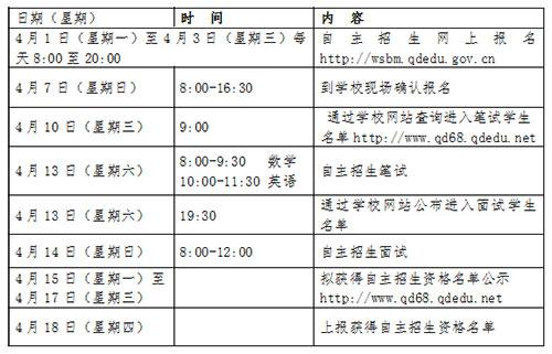 2019年青岛六十八中(原崂山二中)自主招生日程安排