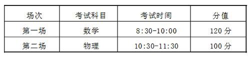 2019年青岛理工高级中学自主招生笔试时间