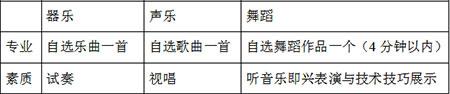 2019年青岛二中艺术生招生简章