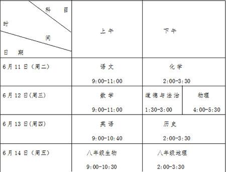 2019年青岛三中招生简章