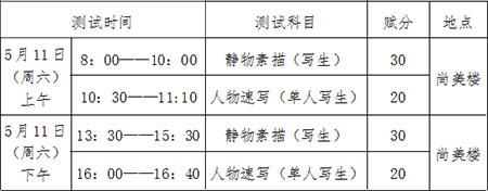 2019年青岛第十七中学美术班招生简章