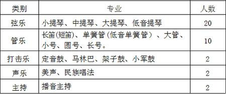 2019年青岛五十八中艺术特长生招生简章
