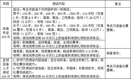 2019年青岛第六十七中体育特长生和足球后备人才专业测评