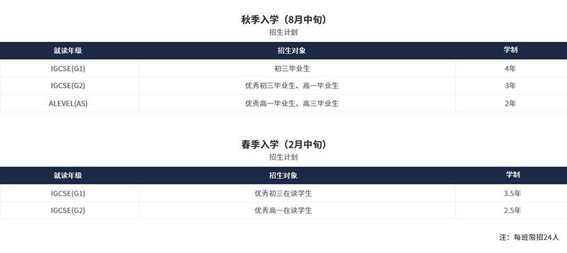 2021年青岛宏文学校招生简章